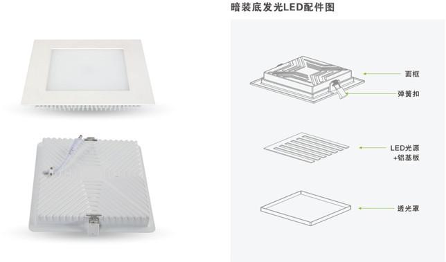 现代简约暗装底发光3WLED家居照明面板灯
