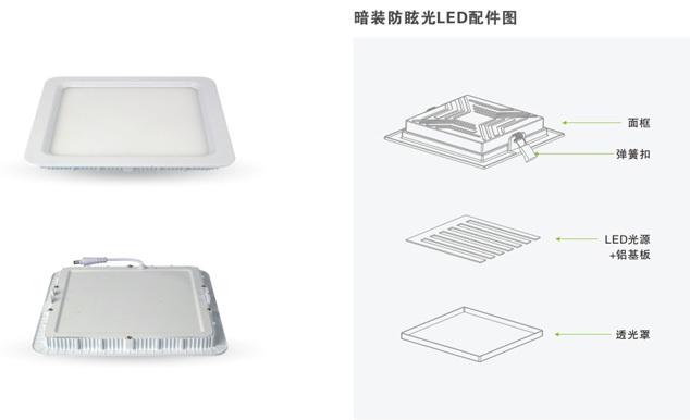 现代简约暗装防眩光3WLED家居照明面板灯