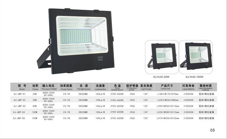 经典款多瓦数黑色LED SMD投光灯