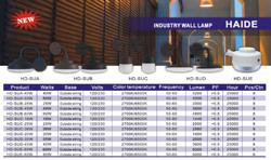 海德多款式多瓦数工业壁灯系列