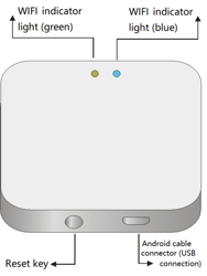 2.4G智能网关Pro SMART GATWAY Pro